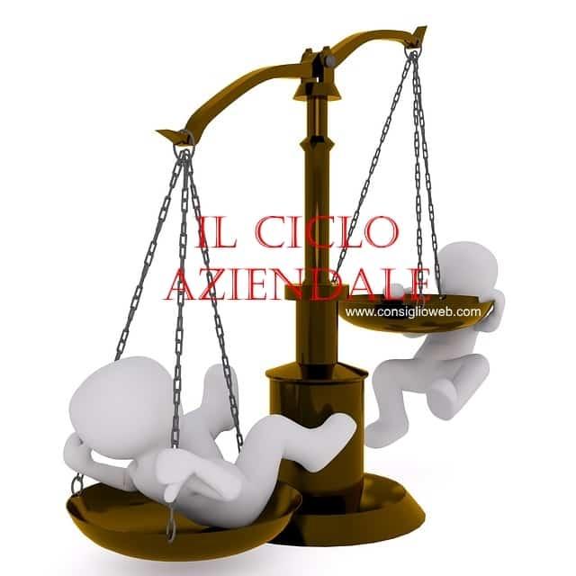ciclo economico finanziario monetario tecnico