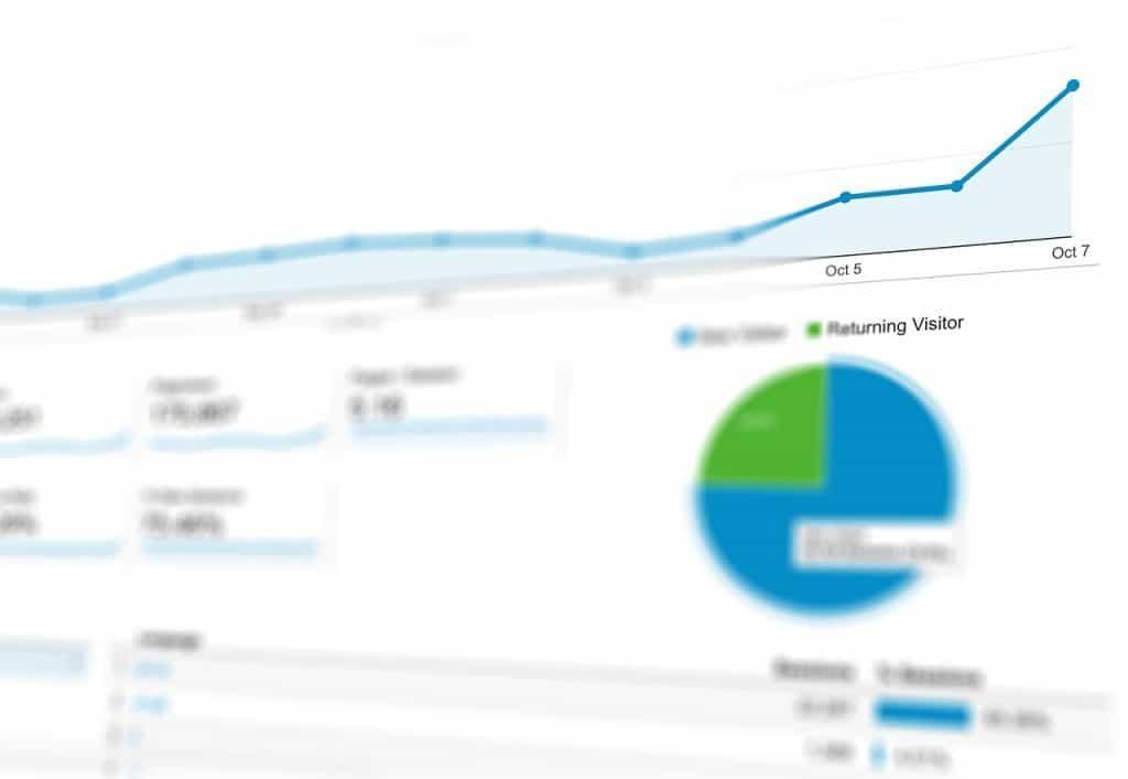 Info traffico web traffico tempo reale goole analytics