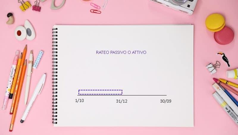 Ratei attivi e passivi spiegazione - rateo passivo - rateo attivo esempio pratico